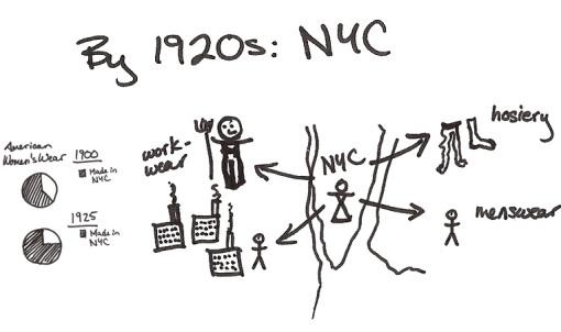 1920s nyc